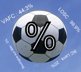 Probabilités de la Ligue 1 : explication de chiffres