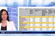 France TV : nouvelle présidente, nouvelle donne pour les chaînes régionales ?