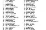 Le PS Nord accouche enfin d'une liste ! (et on vous donne les noms)