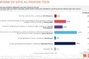 Régionales : Xavier Bertrand coincé dans le piège Macron