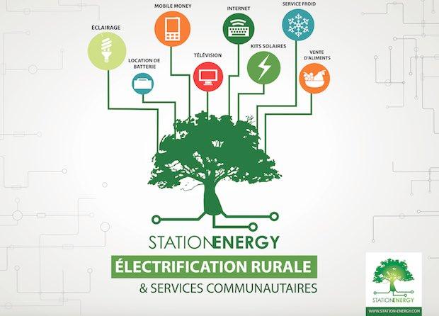 La Station Energy, un concept made in Nord-Pas-de-Calais qui apporte des solutions aux pays en voie de développement. Crédit Station Energy.